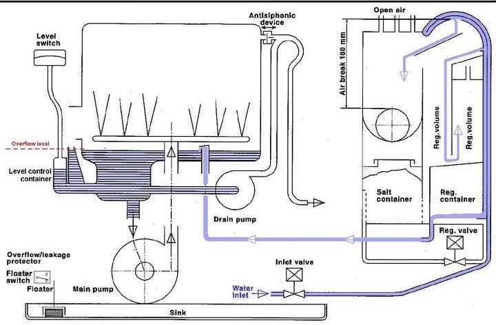 Electrolux esf 45010 электрическая схема
