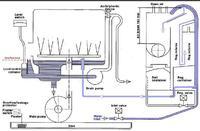 Zmywarka Electrolux ESF 2440 błąd 20