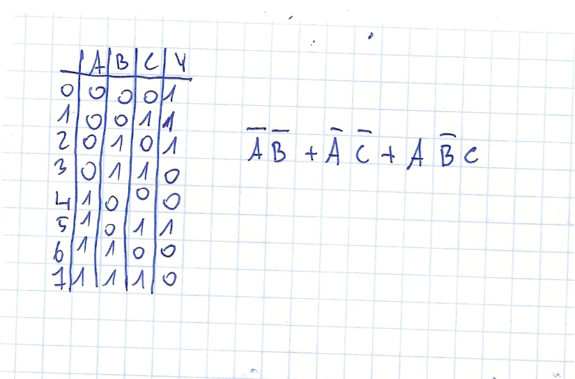 Bramki logiczne. Jak powinien wyglądać schemat układu?