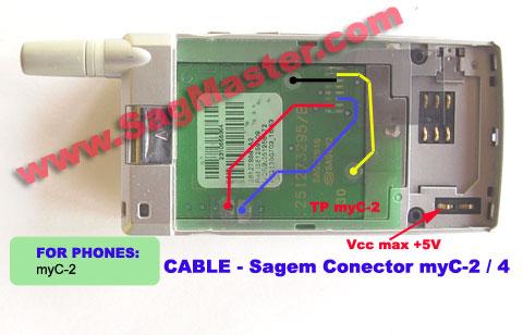 SAGAM myC-2 jak ściągnąć simlocka?
