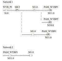 S7-300 - Podzielnik binarny i pamięć zbocza