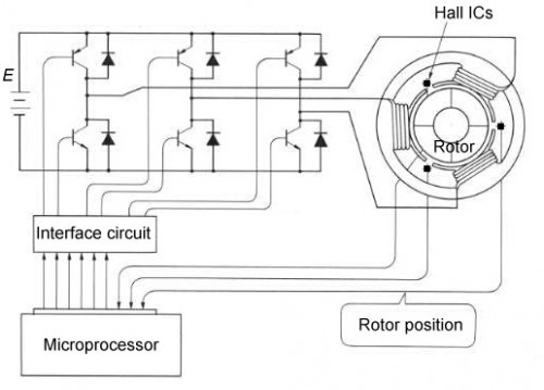 How Can I Run A Bldc Motor Continuously And Control The