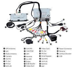 Android 8 radio - Peugeot 508 - Brak komunikacji radia z dekoderem canbus