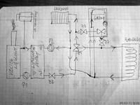Współpraca kotła gazowego z węglowym