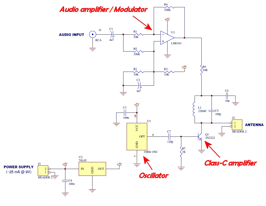 Am Transmitter Antenna Resources Modulator Circuit Ive Used The Second Approach To Modulation In This Also Known As Plate From Old Valve Technique Of Modulating