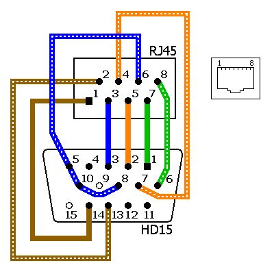 plug wiring diagram 568b with Topic3154149 on D cat5 moreover How To Punch Down Cat5ecat6 Keystone as well Rj45 Ether  Cable Wiring Diagrams moreover Rj45 Connectors also Rj45 Connector Used In Ether  Connectivity.