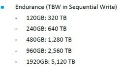 Wydajne dyski SSD 3D NAND Flash nowej generacji M.2 NVMe