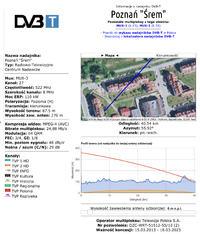Instalacja SAT DVB-T - wybór potrzebnych elementów ?