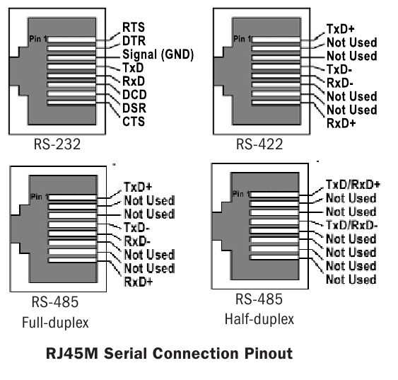 rs 485 wiring to rj11 diagram rs 485 wiring examples