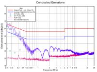 Inżynierski dobór filtrowania w torach zasilania