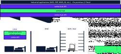 ST kupuje dwie firmy, aby dodać UWB i komórkowy IoT do swoich układów