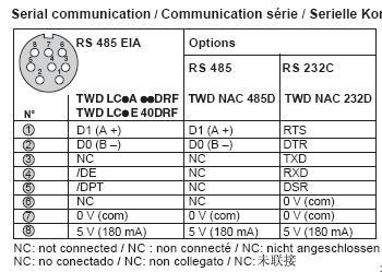 sterownik telemecanique wyj�cie rs-485