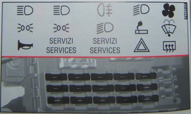 FIAT BRAVA prąd licznik elektryka