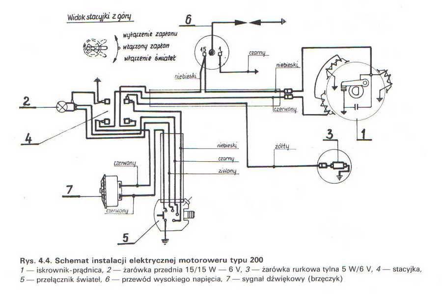 Schematy i instrukcje napraw motorower�w, motocykli, pilarek
