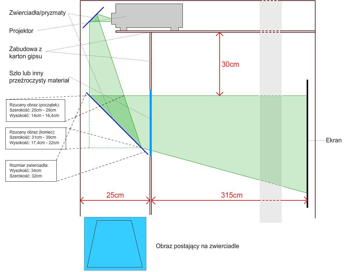 Projektor - odbicie obrazu od zwierciade� (i przepuszczenie przez soczewki)