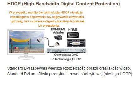Podłączenie tunera Cabletech URZ0083 z monitorem Samsung 2233BW możliwe?