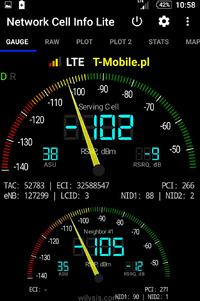 LTE - Jaki sprzęt i operator LTE w mojej miejscowości?