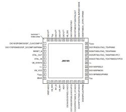 Czujnik temperatury/ciśnienia/wilgotności Aqara WSDCGQ11LM - wnętrze, wykresy