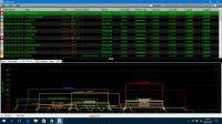 Prędkość pobierania UPC (Horizon wi-fi)