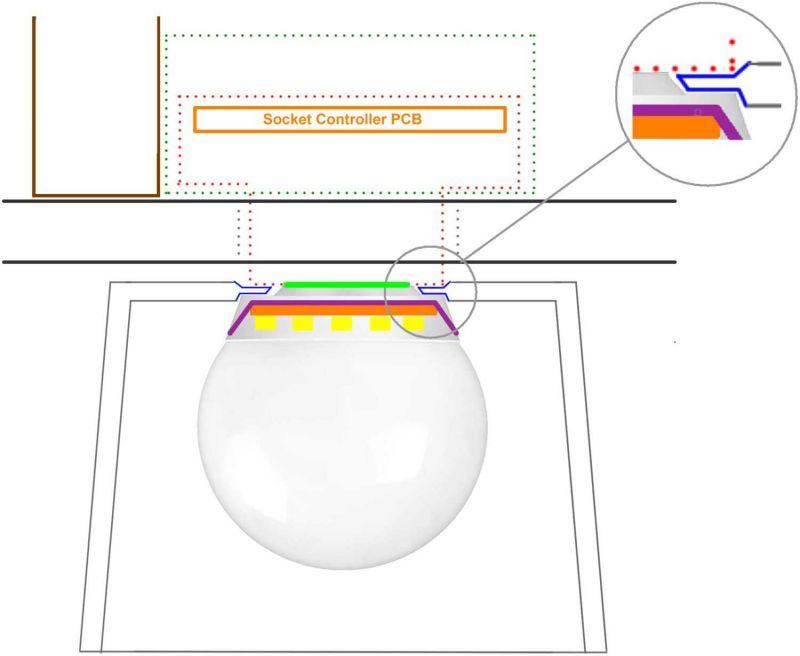 Nowy, proponowany standard oświetlenia LED - część 3