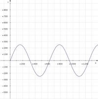 Wzmacniacz pomiarowy (1/250 + offset)