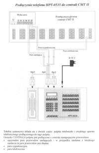 Centrala Slican CMT 8/64 programowanie instrukcja