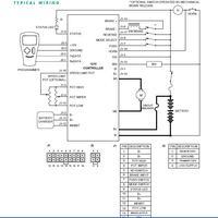 kontroler Curtis Model 1210 silnika DC