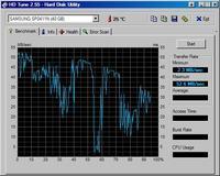 Geforce FX 5500 - zacinają się gry