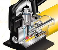 ręczna pompa hydrauliczna