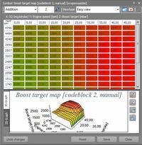 AXR 1.9TDI - Wgrywanie softu galletto