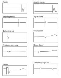 TDR - określenie długości i impedancji kabla