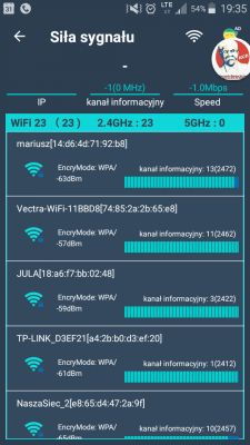 Vectra 150 Mb/s - modem router