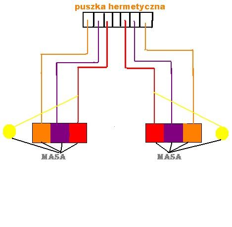 Światła obrysowe w przyczepie- podłączenie
