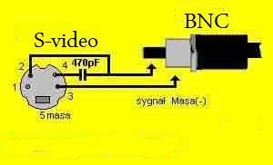 Podłączenie kamery analogowej do karty telewizyjnej