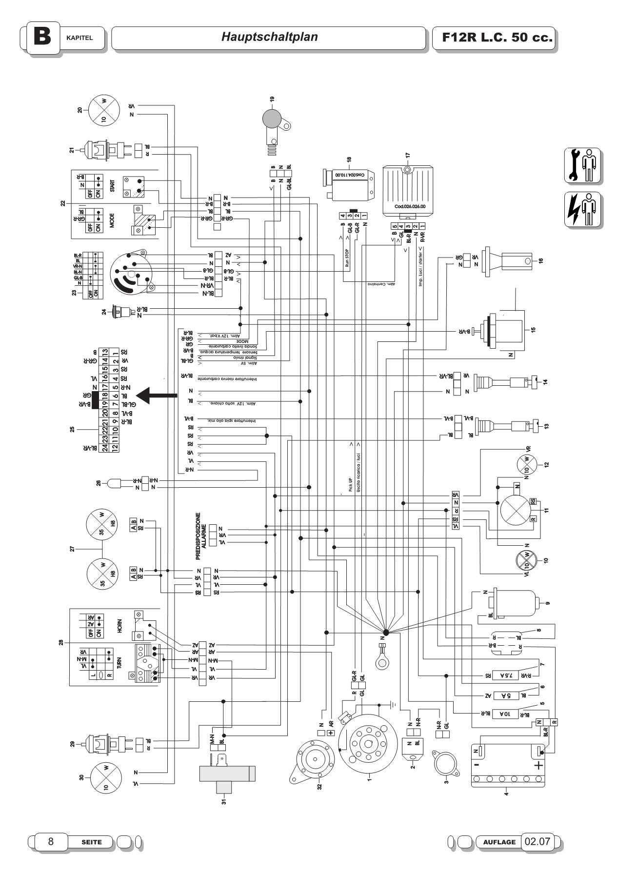 Regulator Ducati Energia Podłączenie Elektrodapl