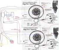 rower elektryczny 2x magic pie 3