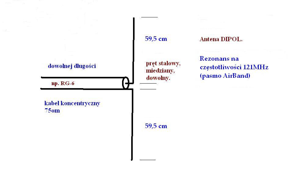 uniden ezi33xlt - antena dla unidena