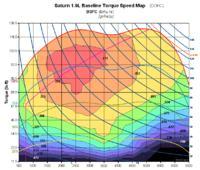 V8/V6 - Redukcja mocy silnika i spalania w celu zwiększenia żywotności?