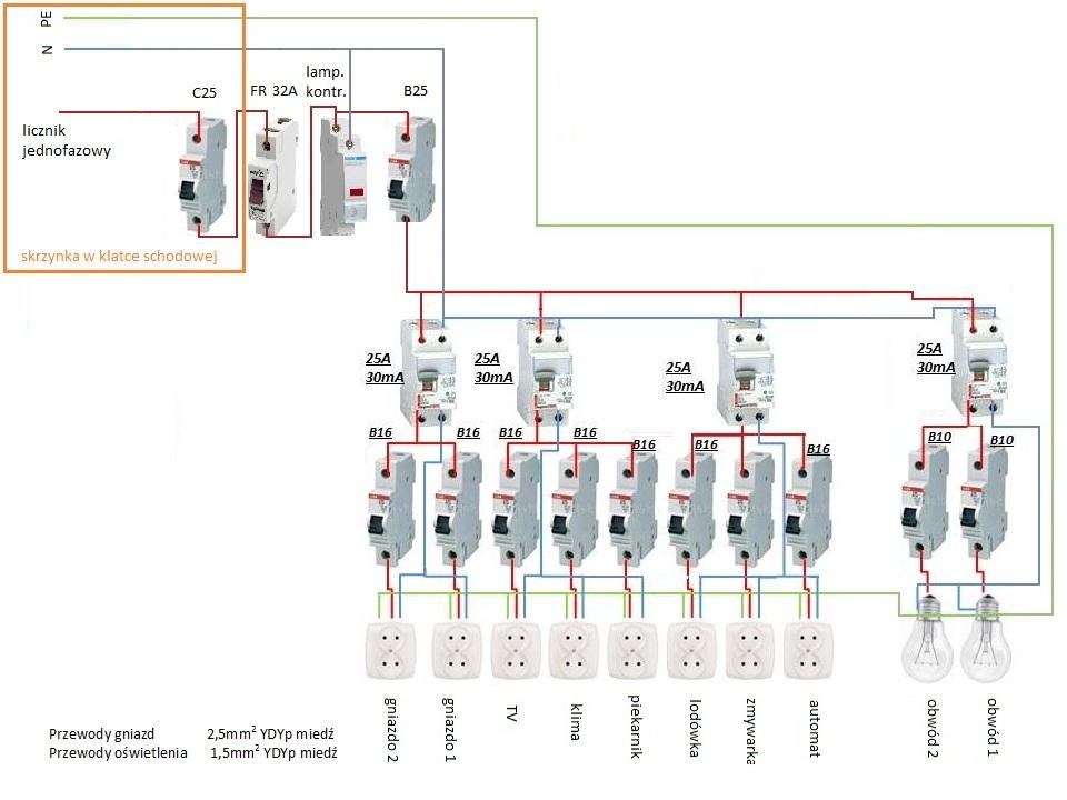 Schemat Instalacji Elektrycznej Wasze Opinie Elektrodapl