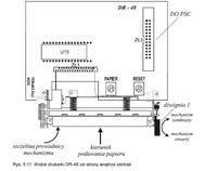 PDR40 sys Polon4000 - uszkodzona dukarka
