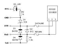 Port COM RS232 sterowanie wyjściem RTS DS18B20