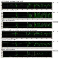 C5 X7/2.0HDI/163km/Automat - P11A przeładowuje turbinę