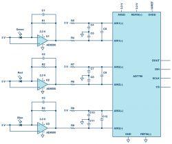 Rzadko zadawane pytania: jak zmienić natężenie światła w wartość elektryczną