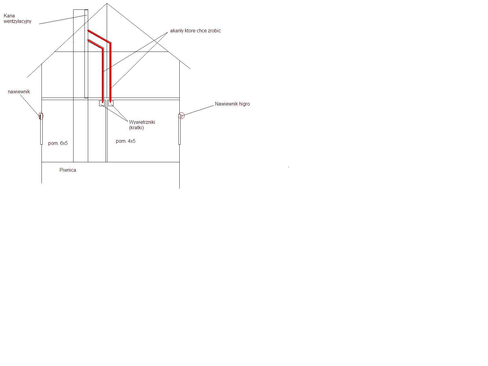 Wentylacja pomieszczenia - Otw�r wentylacyjny