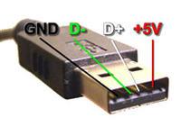 Kabel USB męsko-męski jak go zrobić