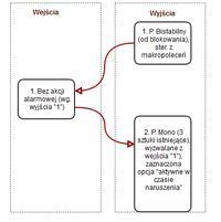 Integra 128 WRL - Konfiguracja czujki przewodowej