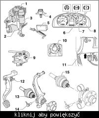Volkswagen Passat 2001 FL-problem z ABS,hamulcami itd.