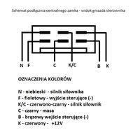 Autoalarm HPA + zamek centralny Mera-Błonie - jak podłączyć