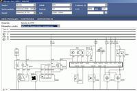 Ciągła praca wentylatorów Skoda Octavia 1.9 TDI 2001r