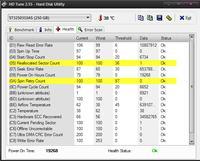 Wolne dzia�anie komputera - dysk czy RAM?